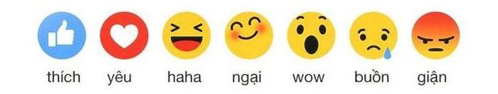 Các loại cảm xúc FB